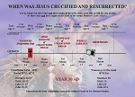 When was Jesus Crucified & Resurrected Chart (pack of 10)